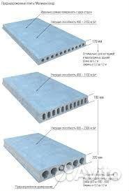 Плиты перекрытия жби размер плита перекрытия цена вес