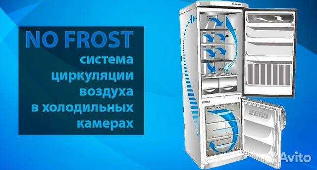 Авито ремонт холодильников в самаре куплю сломанную стиральную машину самара