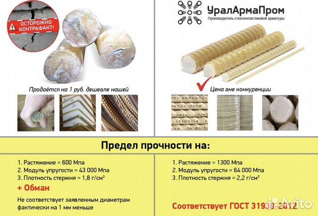 Арматура полимерная 8мм  89126405196 купить 3