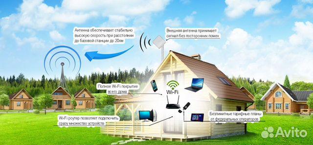 интернет для дома в деревне